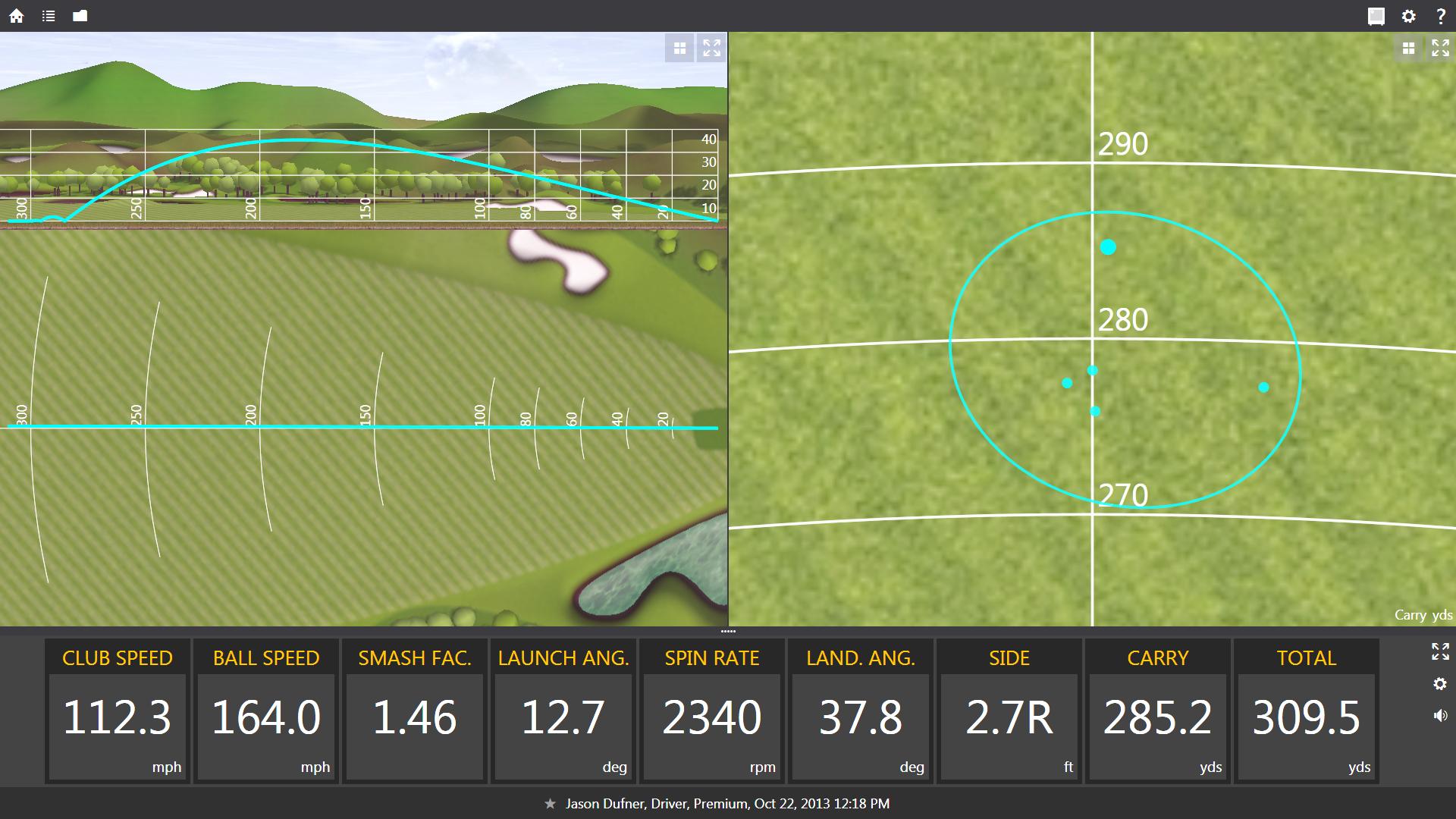 Jason Dufner Trajectory Dispersion